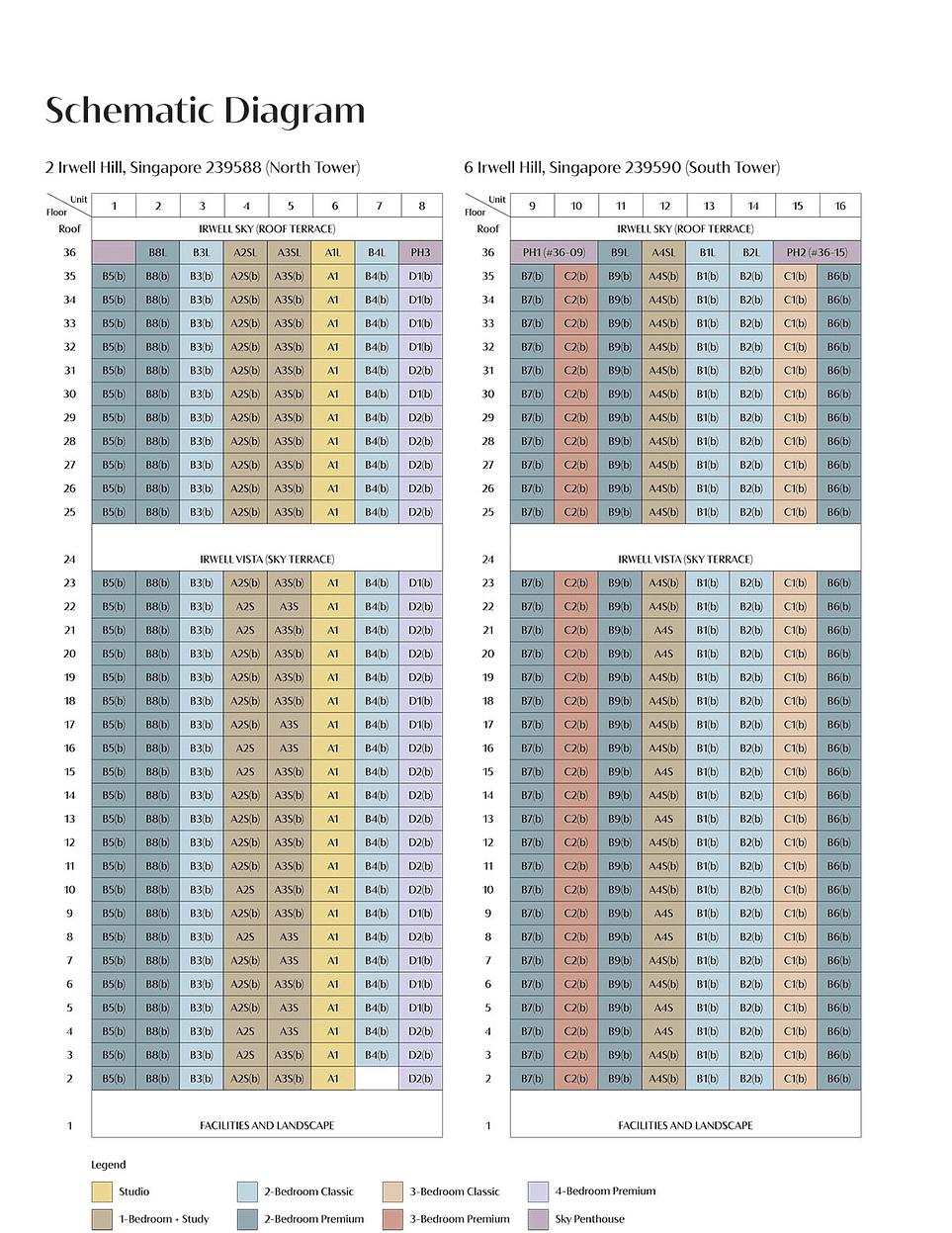 Irwell Hill Residences Elevation Chart